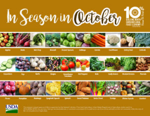 Cover photo for What's in Season?